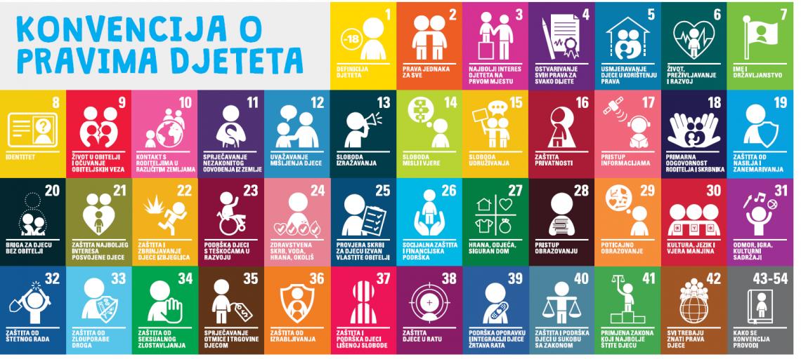 Dan Dječjih prava